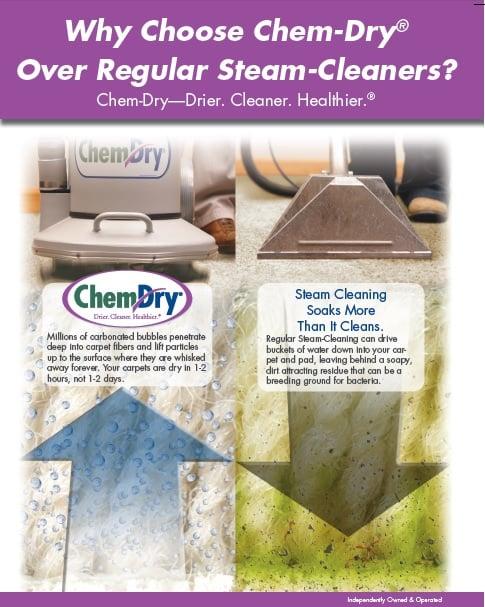 chemdry-v-steam-cleaning