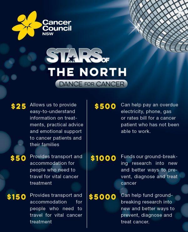cc_stars_north_dollarhandleposter